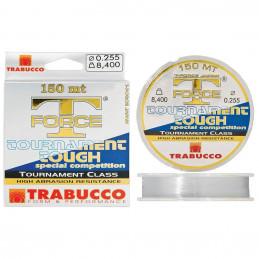 TRABUCCO T-FORCE TOURNAMENT...